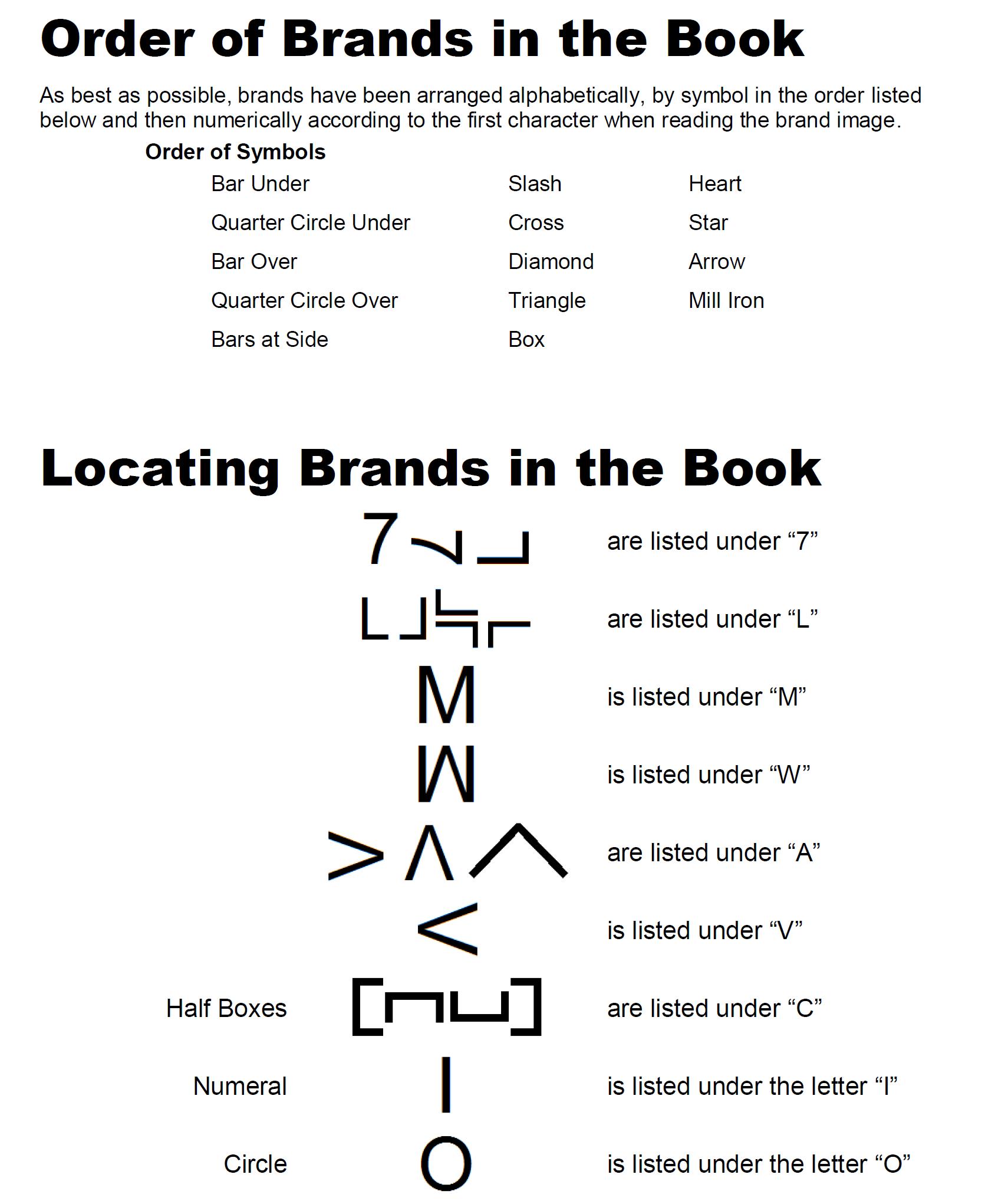 North Dakota Stockmen's Association - 2016 Brand Book